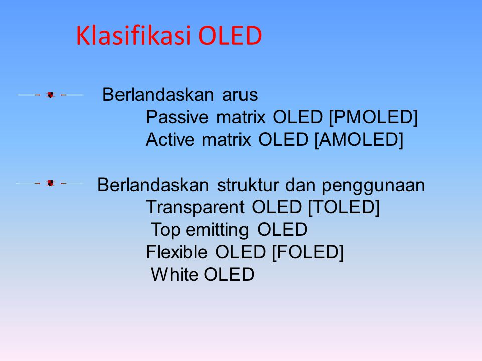 Klasifikasi OLED Berlandaskan arus Passive matrix OLED [PMOLED]